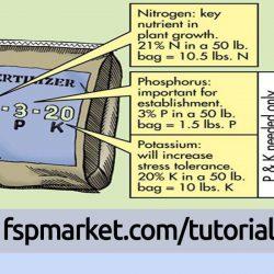 کودهای شیمیایی ازته،فسفره و پتاسه